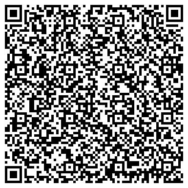 QR-код с контактной информацией организации Ассоциация Одесские велоралли, ЧП