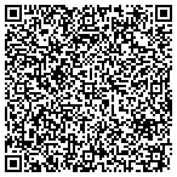 QR-код с контактной информацией организации АСТ Медиа-Центр, ЧП