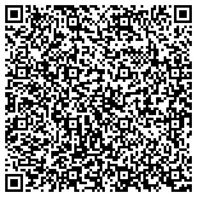 QR-код с контактной информацией организации Коловай М. О., ФОП (RedLine)