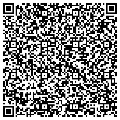 QR-код с контактной информацией организации Глобос Дизайн (Globos design), СПД