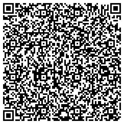 QR-код с контактной информацией организации Independent Researching Group (IRG), ФЛП
