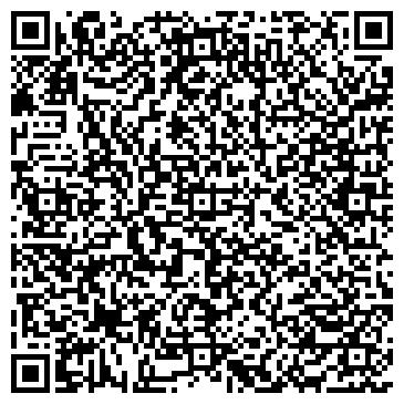 QR-код с контактной информацией организации Kaffeine communications РА, ООО