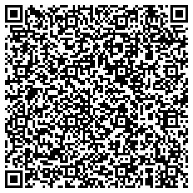 QR-код с контактной информацией организации Продюсерская группа Кольцо