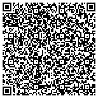 QR-код с контактной информацией организации PRактика, РА (Практика)