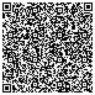 QR-код с контактной информацией организации Будо норд, ФОП (Budo-nord)