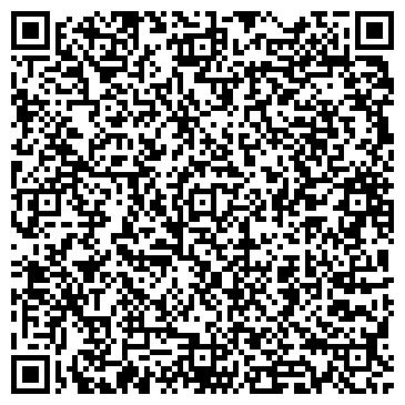 QR-код с контактной информацией организации Набатников, ЧП