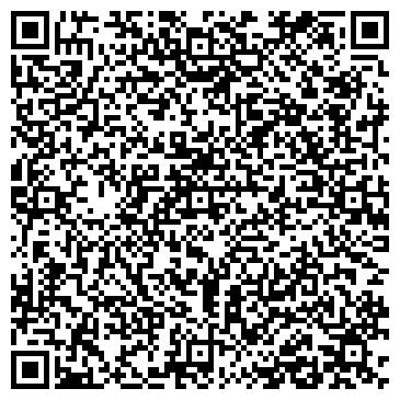 QR-код с контактной информацией организации ESGroup, Коммуникационная группа
