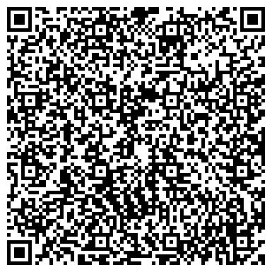 QR-код с контактной информацией организации Интернет агентство MUFFIN, Компания