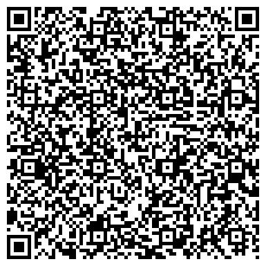 QR-код с контактной информацией организации Сайтострой ПРО, ЧП