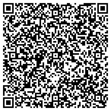 QR-код с контактной информацией организации Все для праздника в Вашем доме, ИП