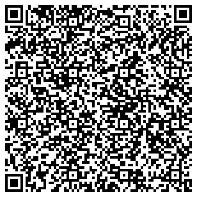 QR-код с контактной информацией организации NeuroVision (НеуроВижн), ИП