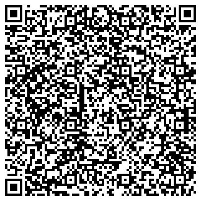 QR-код с контактной информацией организации ABC Production (АБС Подакшн), ТОО
