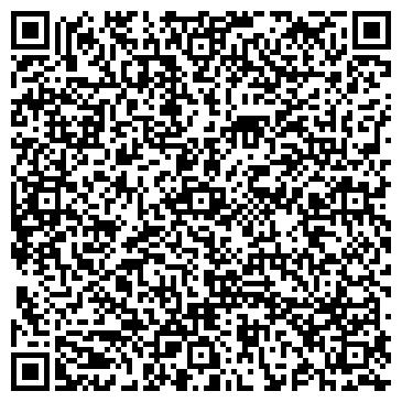 QR-код с контактной информацией организации Fast Import (Фэст Импорт), ИП