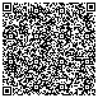 QR-код с контактной информацией организации Videorolik (Видеоролик), ТОО