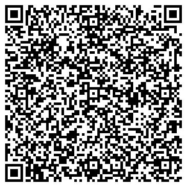 QR-код с контактной информацией организации Fominova (Фоминова), ИП