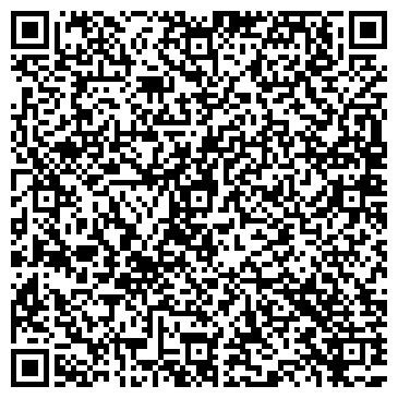 QR-код с контактной информацией организации Модельное агенство Nonik, ЧП