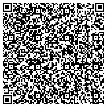 QR-код с контактной информацией организации Elite Models Ukraine (Елит моделс Украина), ЧП