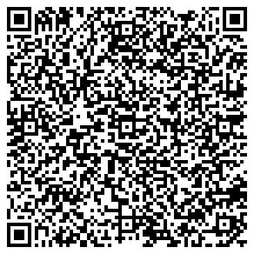 QR-код с контактной информацией организации Skidokmaster( Скидокмастер), ЧП