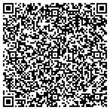 QR-код с контактной информацией организации Жыцце Палесся, Учреждение
