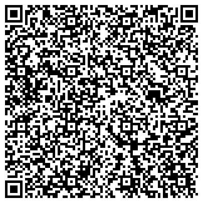 QR-код с контактной информацией организации METROPOLITAN MODELS(Метрополитэн Моделс) модельное агентство, ТОО