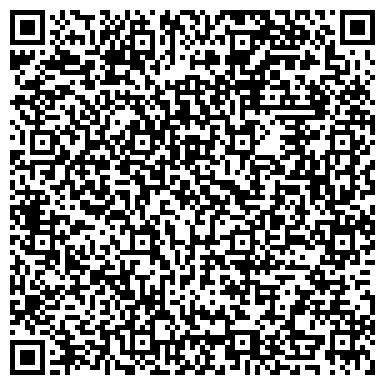 QR-код с контактной информацией организации Частное предприятие Студия красоты Юлии Санчес