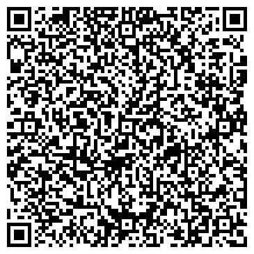 QR-код с контактной информацией организации Панамедикал Консалтинг, ООО