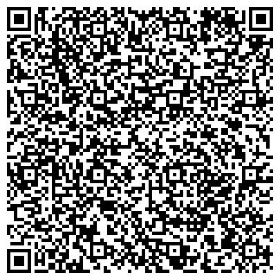 QR-код с контактной информацией организации Перфоменс, ЧП (Performance)