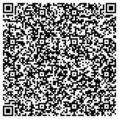 QR-код с контактной информацией организации Имидж Оптовый склад фитоаптек, ТПО