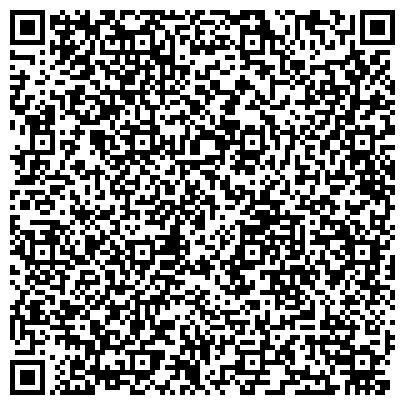 QR-код с контактной информацией организации ТОНУС и ЭСТЕТ Студии