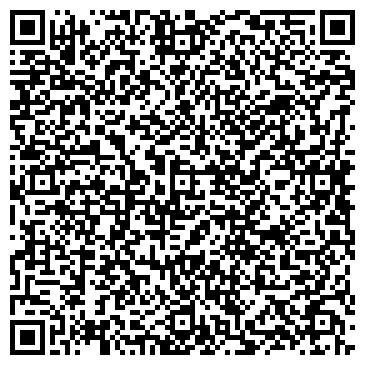 QR-код с контактной информацией организации Меджик Спайк (MagicSpika),Компания