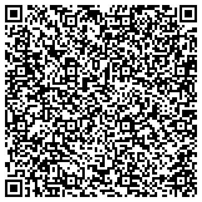 QR-код с контактной информацией организации Premium (Страна Маникюрия), Компания