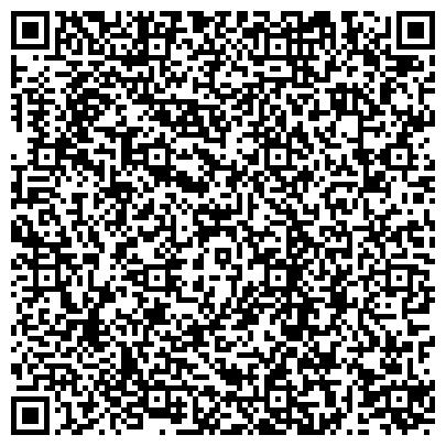QR-код с контактной информацией организации Ногтевой сервис, Компания