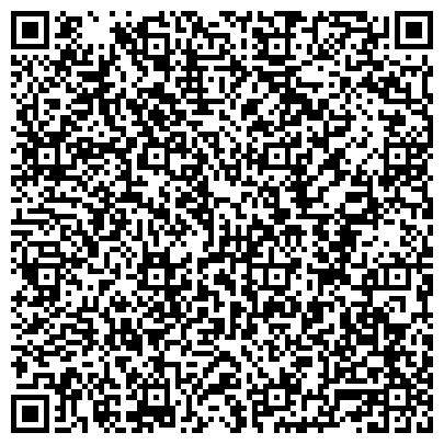 QR-код с контактной информацией организации Александра Репка ногтевая студия, СПД