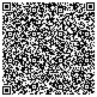 QR-код с контактной информацией организации Красота и здоровье - Харьков