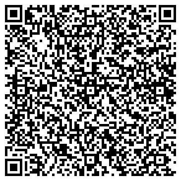 QR-код с контактной информацией организации студия здоровых и крепких ногтей Федоровой Ирины
