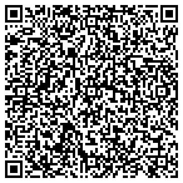 QR-код с контактной информацией организации NOVA.Я (Нова.Я), ИП