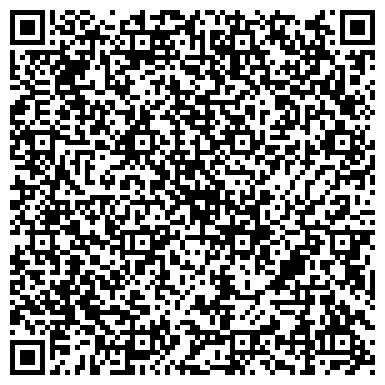 QR-код с контактной информацией организации Центр обучения и моделирования ногтей Ирины Фёдоровой, ИП