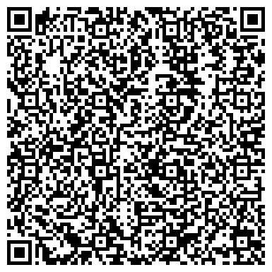 """QR-код с контактной информацией организации интернет-магазин """"Всякие полезности"""""""