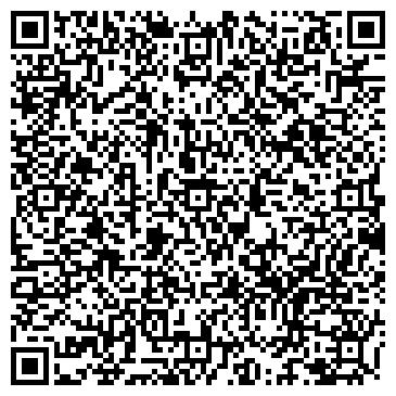 QR-код с контактной информацией организации Фотограф Iren Adler