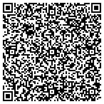 QR-код с контактной информацией организации Санаторий имени В.И.Ленина