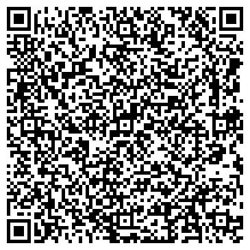 QR-код с контактной информацией организации Энергия Тибета, ЧП