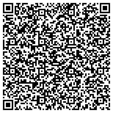 QR-код с контактной информацией организации Санаторий им. Н. Гоголя, ЧП