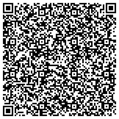 QR-код с контактной информацией организации Медицинский Туризм, консалтинговый центр