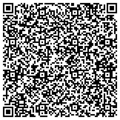 QR-код с контактной информацией организации Туристическое агентство Регатос (Regatos), ЧП