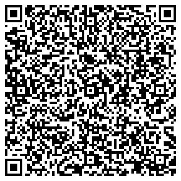 QR-код с контактной информацией организации Арт-пространство NOT Ballet