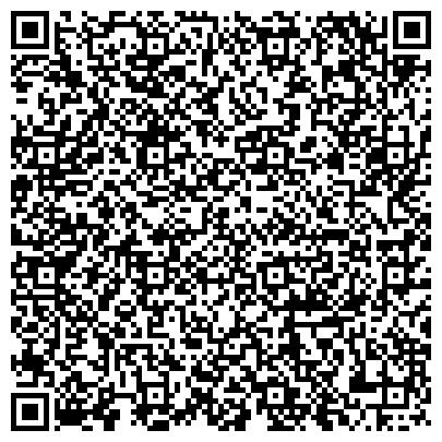 QR-код с контактной информацией организации RAZMINKA.com.ua интернет-магазин