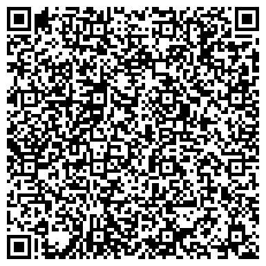 QR-код с контактной информацией организации Фитнес-клуб Бицепс Днепропетровск