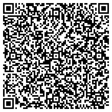 QR-код с контактной информацией организации Субъект предпринимательской деятельности Imperial Sport