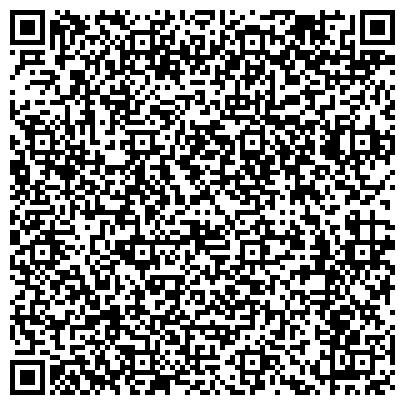 QR-код с контактной информацией организации Общество с ограниченной ответственностью Группа компаний «СПОРТИМПЭКС»