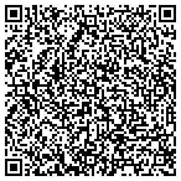 QR-код с контактной информацией организации Финская сауна херсона, ЧП